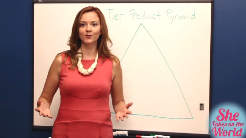Natalie MacNeil presents her product pyramid for organizing the product offerings you want to deliver to your clients